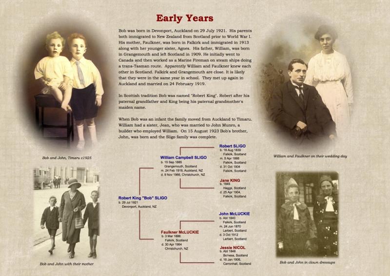 Bobs-Family-Tree